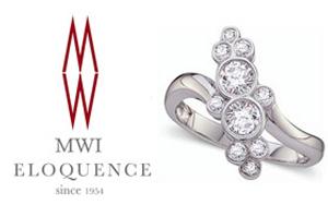 MWI Eloquence